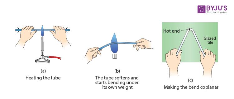 Bending A Glass Tube