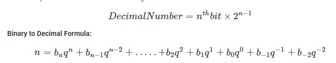Binary to Decimal Formula