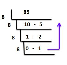 Binary to Octal - Example 1