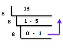 Binary to Octal - Example 2