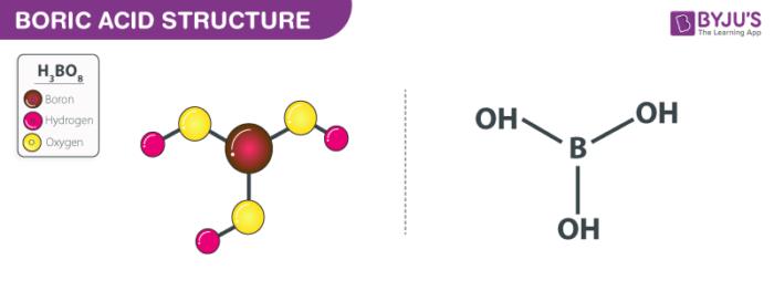 Boric acid Structure