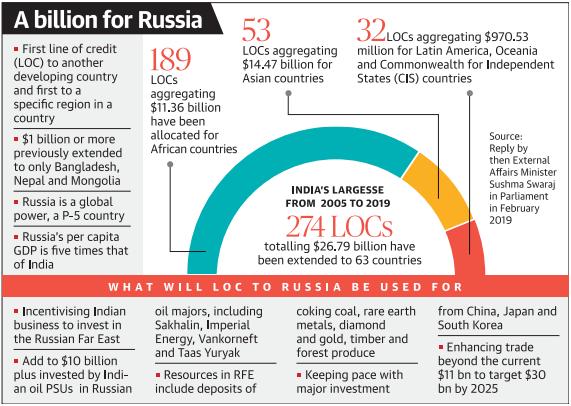 A billion for Russia