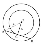 CBSE Class 10 Maths Chapter 10 Circle Objective Question 1 Solution Circle Image