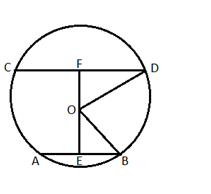 CBSE Class 10 Maths Chapter 10 Circle Objective Question 12 Image