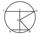 CBSE Class 10 Maths Chapter 10 Circle Objective Question 12 Solution Image