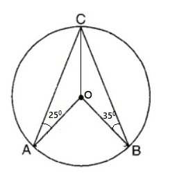 CBSE Class 10 Maths Chapter 10 Circle Objective Question 4 Image