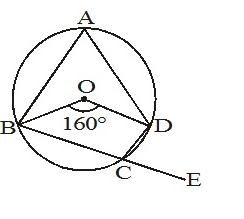 CBSE Class 10 Maths Chapter 10 Circle Objective Question 8 Image