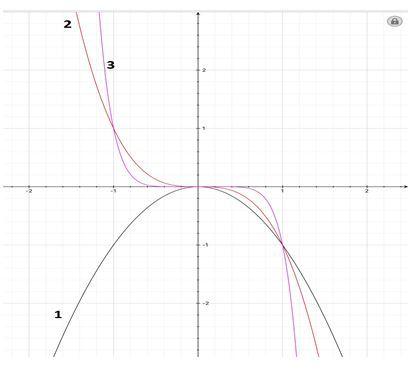 cbse class 10 maths chapter 2 question 4
