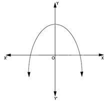 cbse class 10 maths chapter 2 question 6