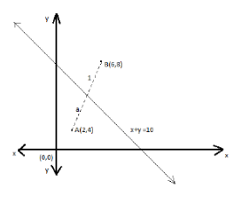 cbse class 10 maths chapter 7 question 12 image 1
