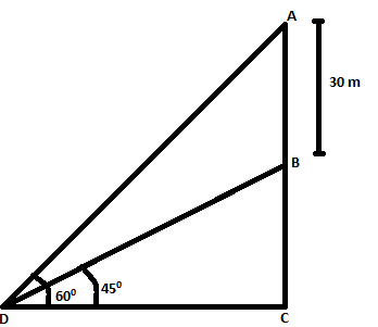 CBSE Class 10 Maths Chapter 9 Question 16 Solution Image 1