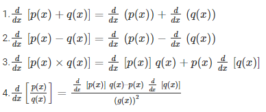Properties of derivatives