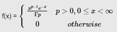 Gamma Distribution Formula
