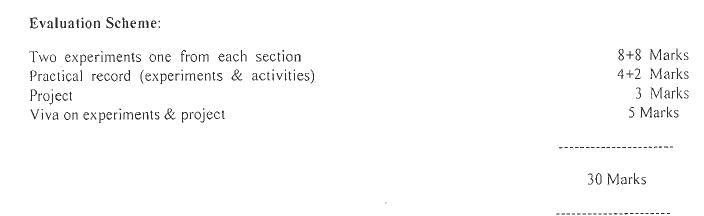 Goa Board HSSC Physics Practicals Evaluation Scheme