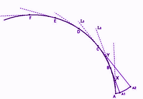 How to Draw Involute curve