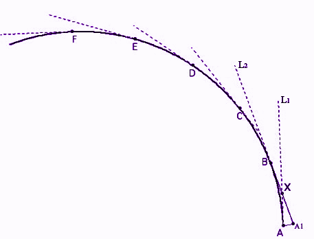 How to Draw Involute