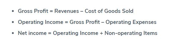 Income Statement Formula