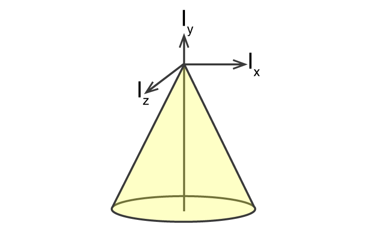Moment Of Inertia Of A Circular Cone