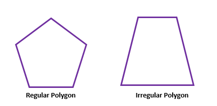 Regular and Irregular Polygon