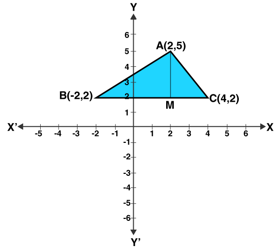 RS Aggarwal Solutions Class 9 Maths Chapter 5 Ex.5 - 3