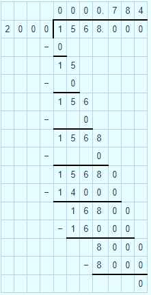 RS Aggarwal Solutions for Class 7 Mathematics chapter 3 Decimals Image 44
