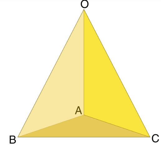 RS Aggarwal Solutions for class 8 chapter 19 Three-Dimensional Figures image 11