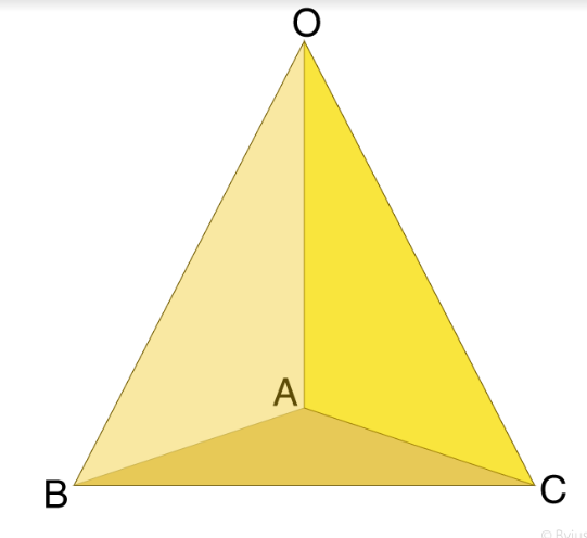 RS Aggarwal Solutions for class 8 chapter 19 Three-Dimensional Figures image 6
