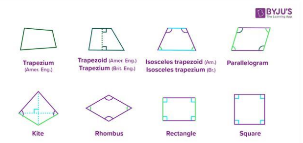 Types Of Quadrilaterals Calep Midnightpig Co