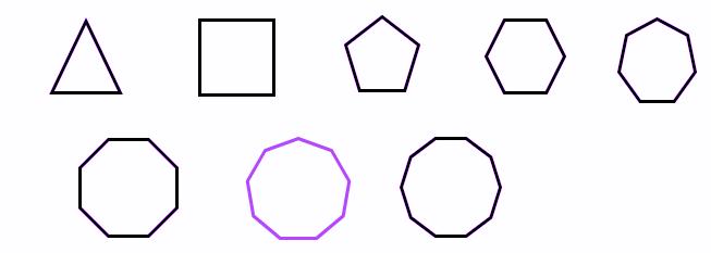 Types of regular polygon