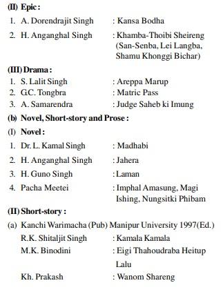 UPSC Manipuri Literature Books- Manipuri Literature Optional Books 4