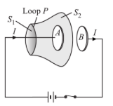 What Is The Inconsistency Of Ampere's Law?