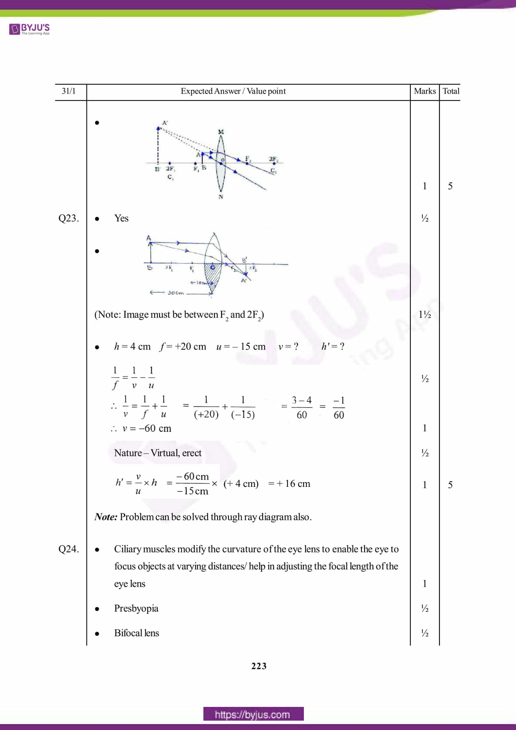 cbse class 10 science solutions 2015