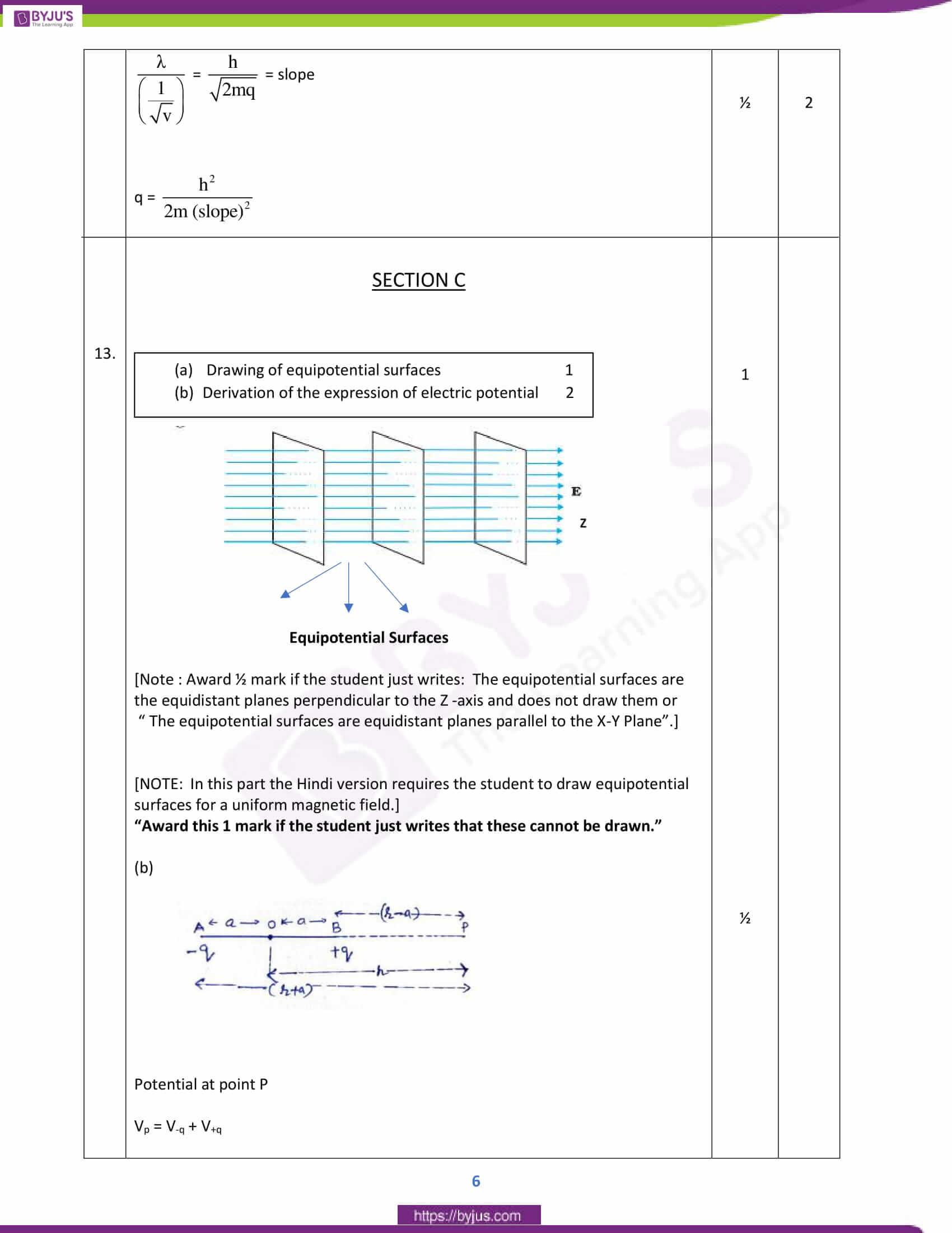 cbse class 12 phy 2019 solution set 1