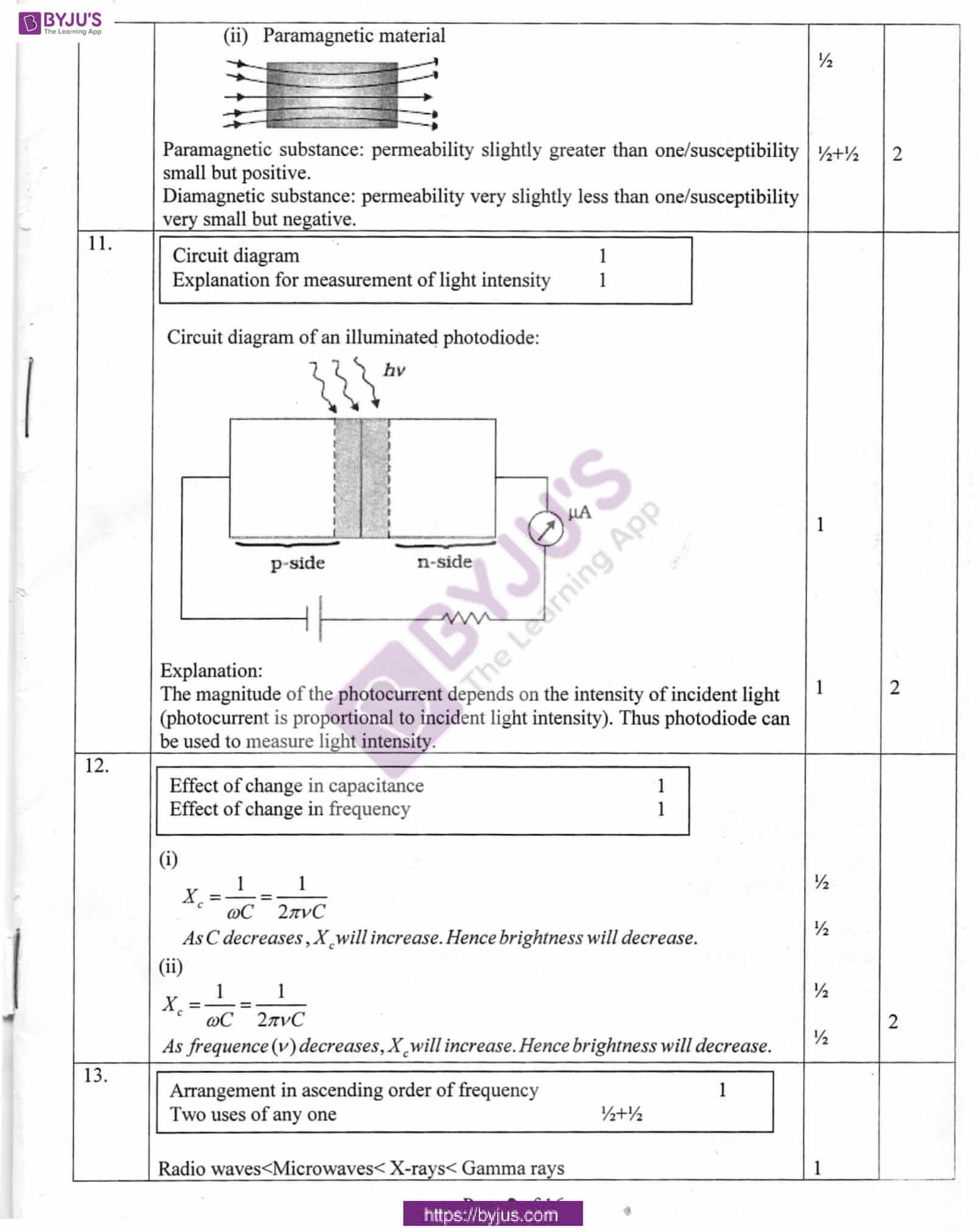 cbse class 12 physics solution 2010 set 1