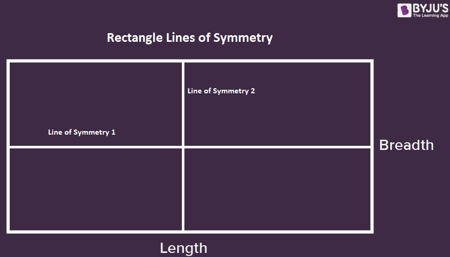 Lines Of Symmetry In A Rectangle