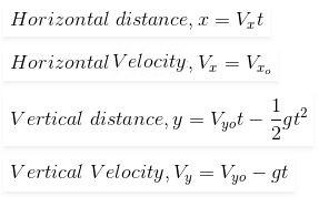 Projectile Motion Formula
