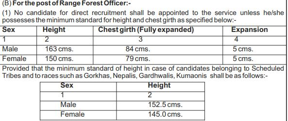 UPPSC PCS 2019 - PCS Eligibility - Physical Measurements Standards - Range Forest Officer