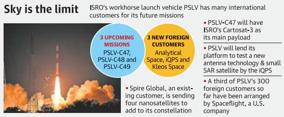 3 Upcoming ISRO Missions
