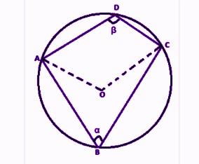 Circle Theorem 5