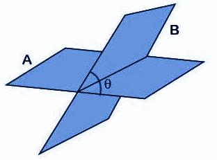 Dihedral Angle