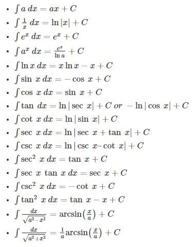 Integral Calculus Formulas