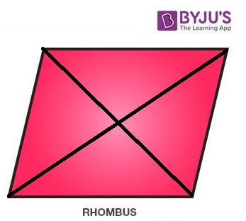 Line of Symmetry in Rhombus