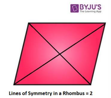 Lines of Symmetry in a Rhombus