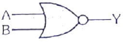 Logic Symbol of NOR