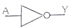 Logic Symbol of NOT gate