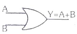 Logic symbol of OR gate