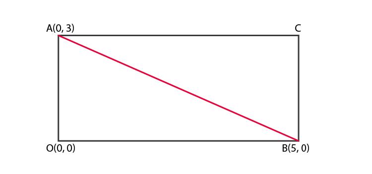 NCERT Exemplar Class 10 Maths Chapter 7 Ex. 7.1 Question 5