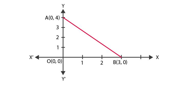 NCERT Exemplar Class 10 Maths Chapter 7 Ex. 7.1 Question 6