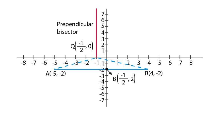 NCERT Exemplar Class 10 Maths Chapter 7 Ex. 7.3 Question 6