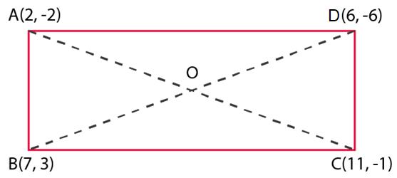 NCERT Exemplar Class 10 Maths Chapter 7 Ex. 7.3 Question 3